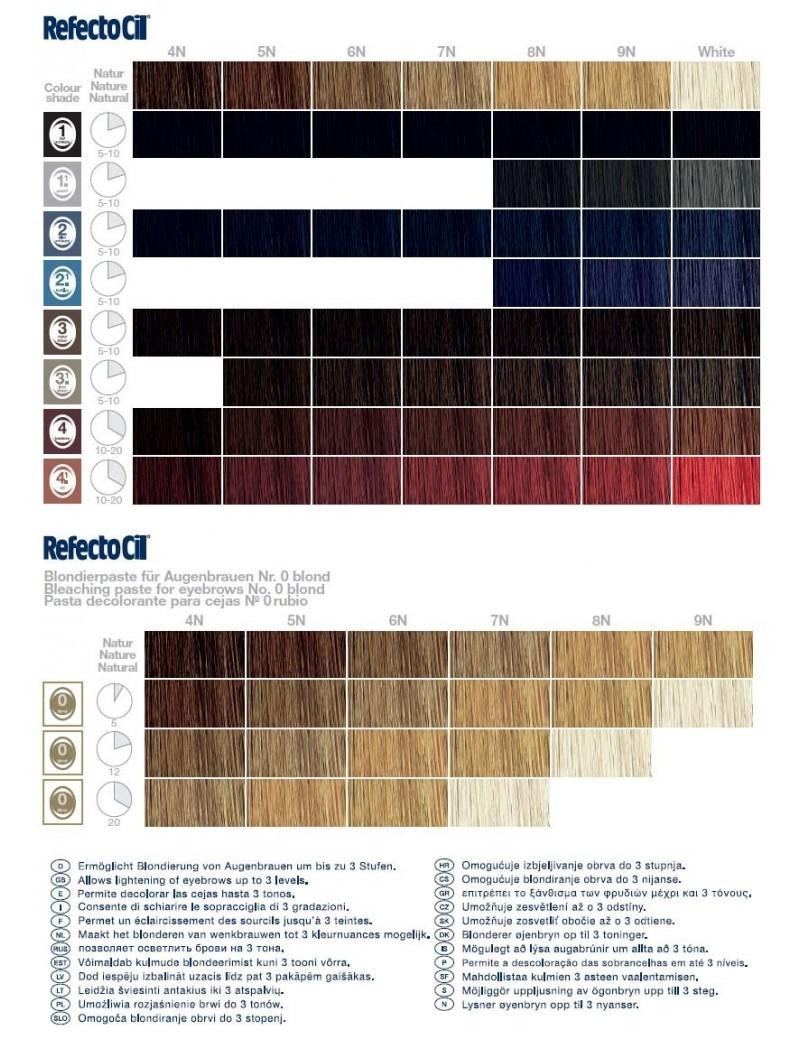 Цветовая таблица осветляющей пасты для бровей refectocil blond 0