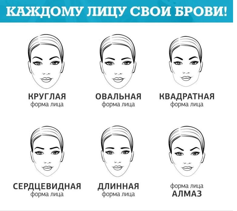 Картинки формы бровей для овального лица
