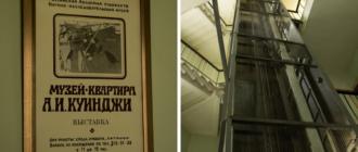 Музей-квартира А. И. Куинджи. г. Санкт-Петербург. Фото