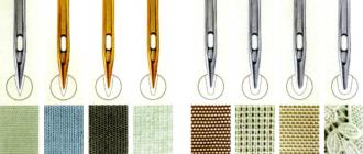 Важность выбора иглы для швейного оборудования